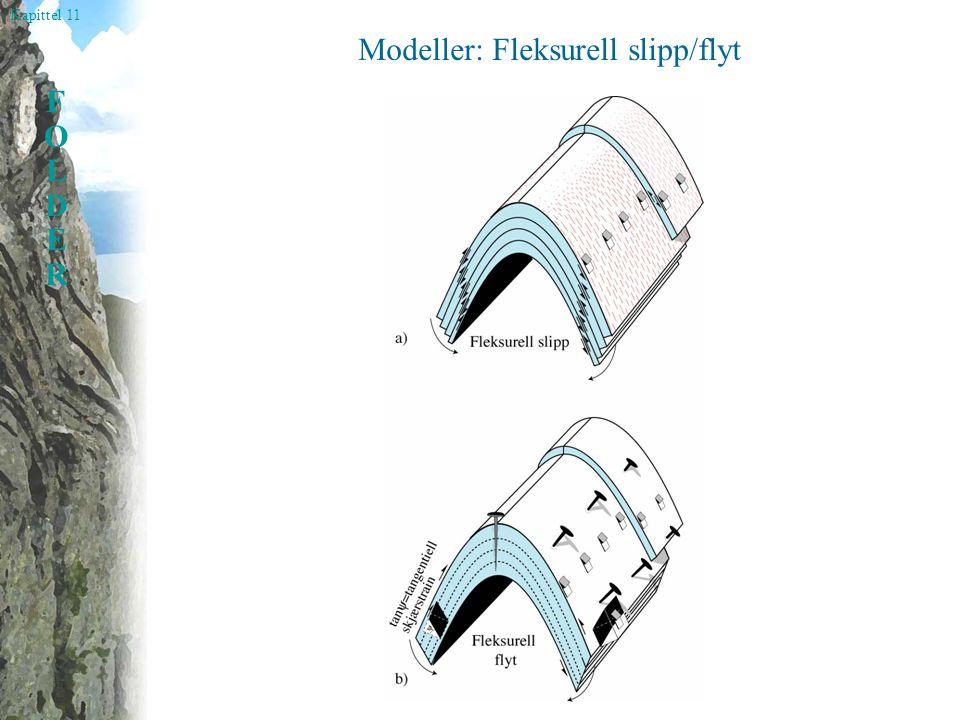Kapittel 11 FOLDERFOLDER Modeller: Fleksurell slipp/flyt