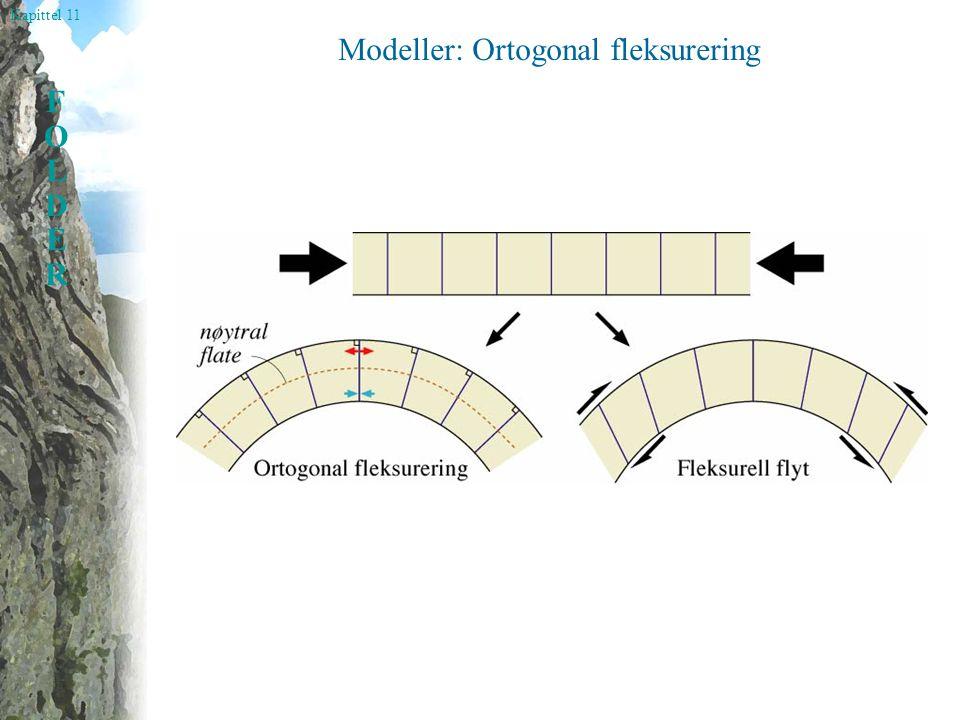 Kapittel 11 FOLDERFOLDER Modeller: Ortogonal fleksurering