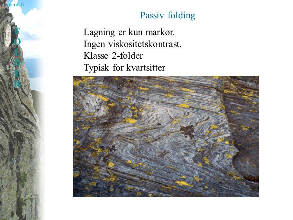 Kapittel 11 FOLDERFOLDER Passiv folding Lagning er kun markør.