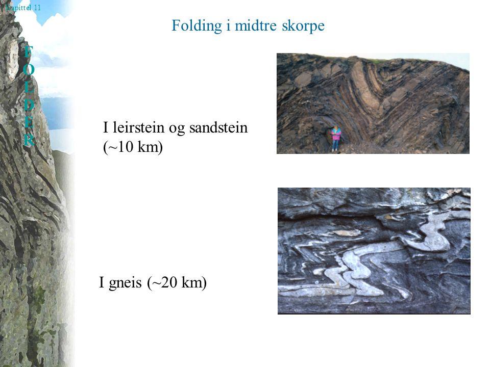 Kapittel 11 FOLDERFOLDER Folding i midtre skorpe I leirstein og sandstein (~10 km) I gneis (~20 km)