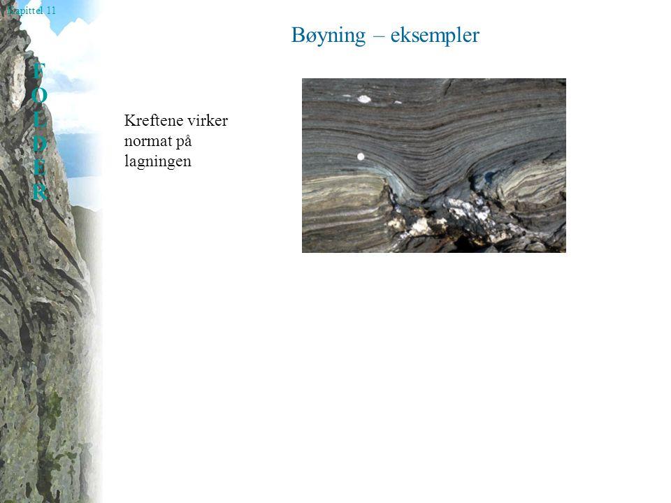 Kapittel 11 FOLDERFOLDER Bøyning – eksempler Kreftene virker normat på lagningen