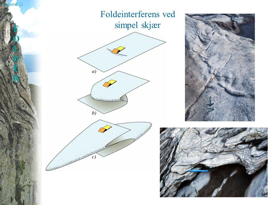 Kapittel 11 FOLDERFOLDER Foldeinterferens ved simpel skjær