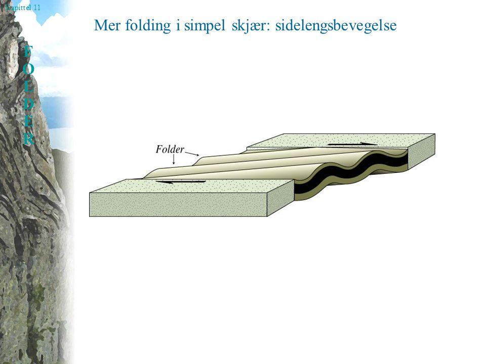 Kapittel 11 FOLDERFOLDER Mer folding i simpel skjær: sidelengsbevegelse