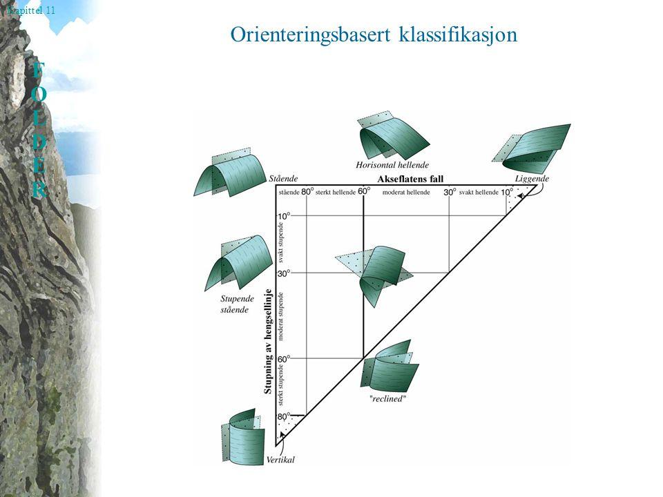 Kapittel 11 FOLDERFOLDER Orienteringsbasert klassifikasjon