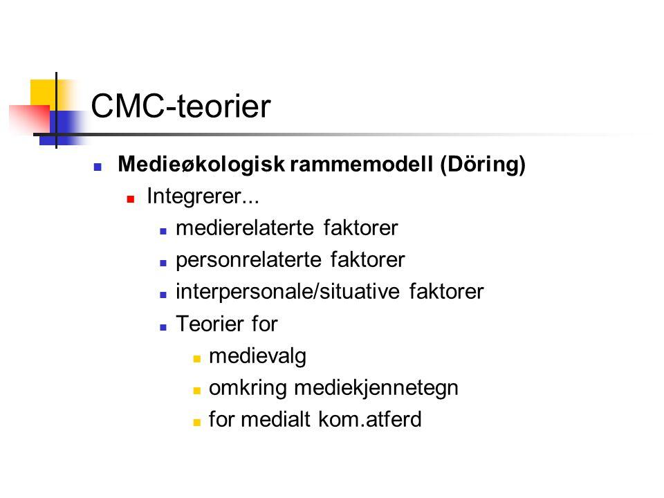 CMC-teorier Medieøkologisk rammemodell (Döring) Integrerer... medierelaterte faktorer personrelaterte faktorer interpersonale/situative faktorer Teori