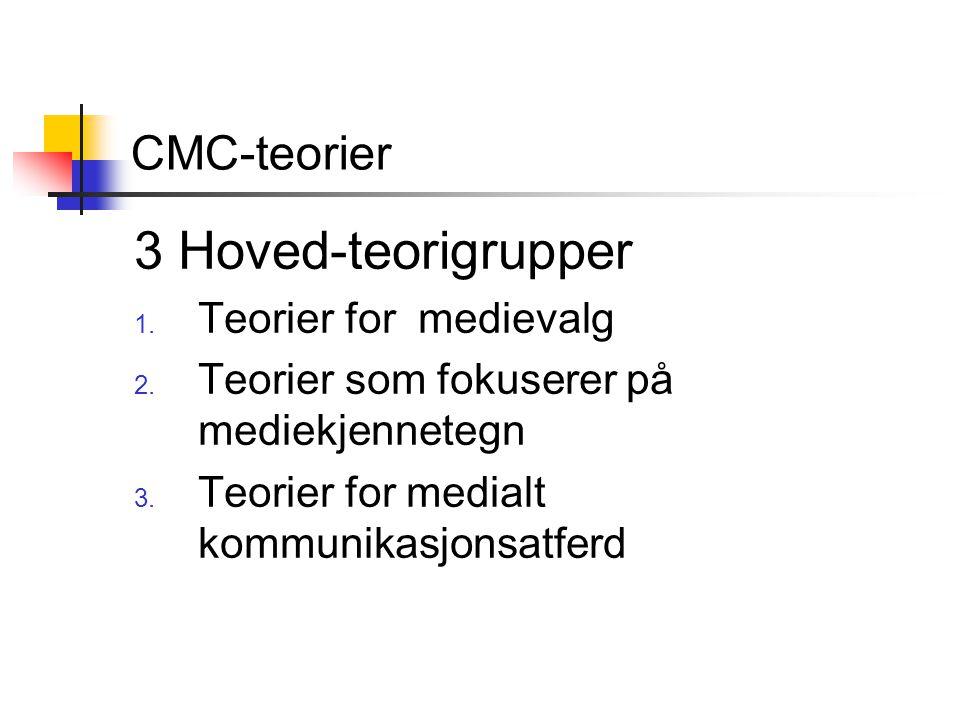 CMC-teorier 3 Hoved-teorigrupper 1. Teorier for medievalg 2. Teorier som fokuserer på mediekjennetegn 3. Teorier for medialt kommunikasjonsatferd