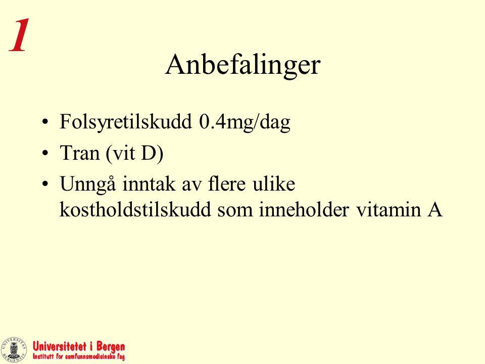 Anbefalinger Folsyretilskudd 0.4mg/dag Tran (vit D) Unngå inntak av flere ulike kostholdstilskudd som inneholder vitamin A 1