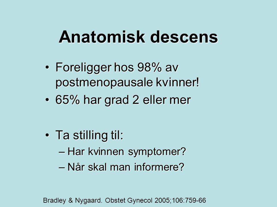 Anatomisk descens Foreligger hos 98% av postmenopausale kvinner!Foreligger hos 98% av postmenopausale kvinner! 65% har grad 2 eller mer65% har grad 2