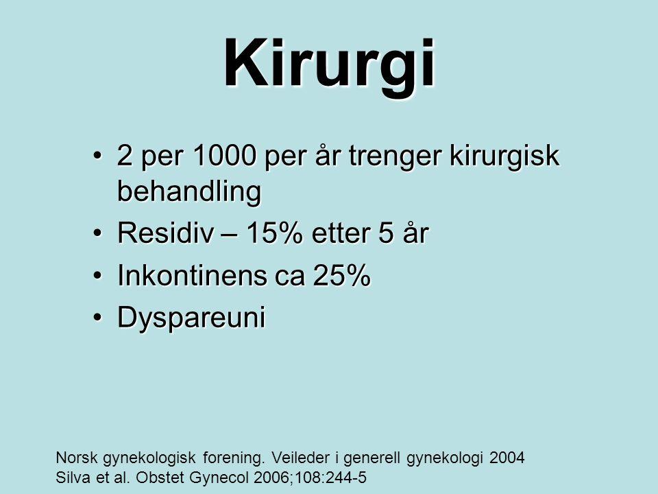 Kirurgi 2 per 1000 per år trenger kirurgisk behandling2 per 1000 per år trenger kirurgisk behandling Residiv – 15% etter 5 årResidiv – 15% etter 5 år