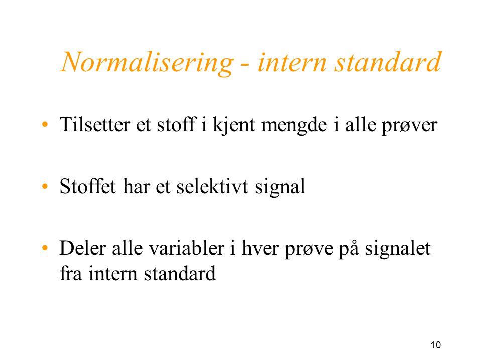 10 Normalisering - intern standard Tilsetter et stoff i kjent mengde i alle prøver Stoffet har et selektivt signal Deler alle variabler i hver prøve på signalet fra intern standard