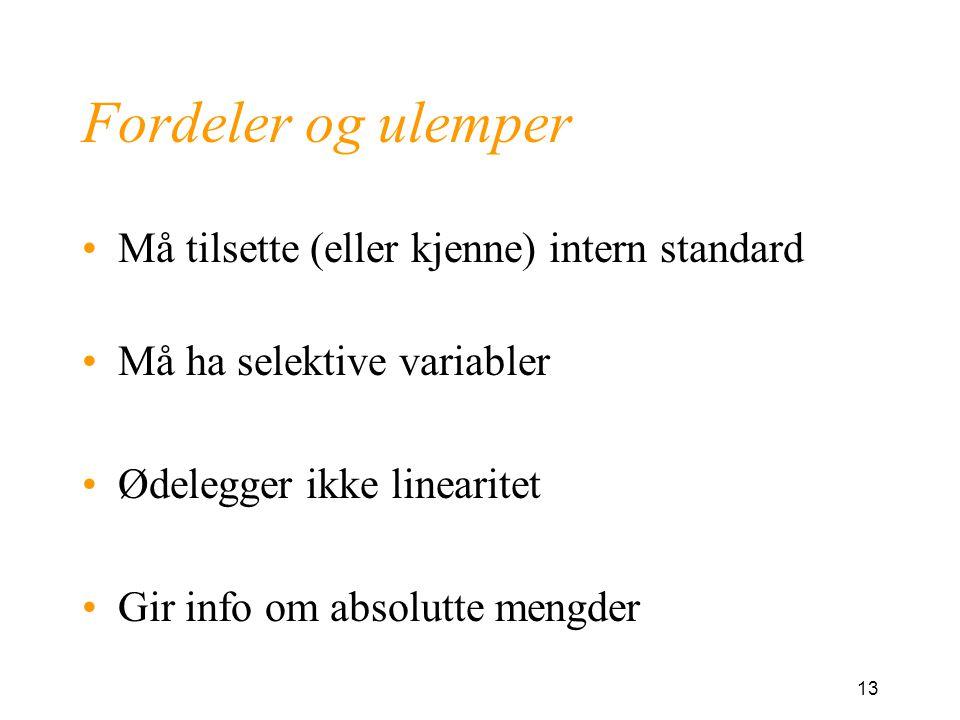 13 Fordeler og ulemper Må tilsette (eller kjenne) intern standard Må ha selektive variabler Ødelegger ikke linearitet Gir info om absolutte mengder