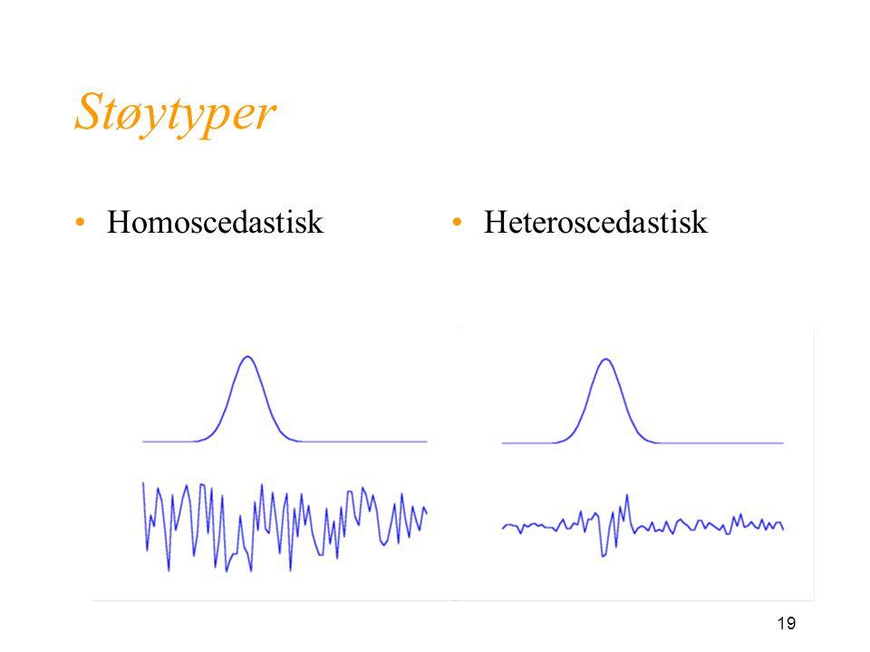 19 Støytyper Homoscedastisk Heteroscedastisk