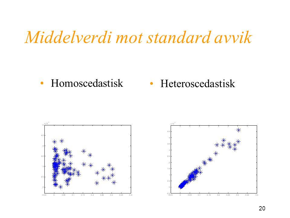20 Middelverdi mot standard avvik Homoscedastisk Heteroscedastisk