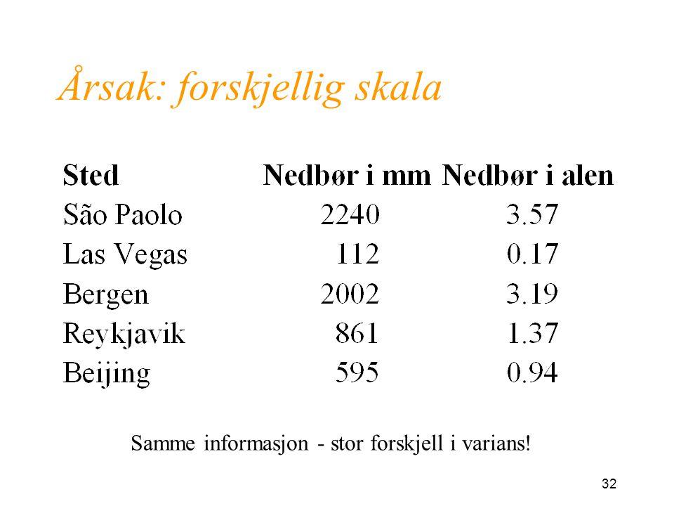 32 Årsak: forskjellig skala Samme informasjon - stor forskjell i varians!