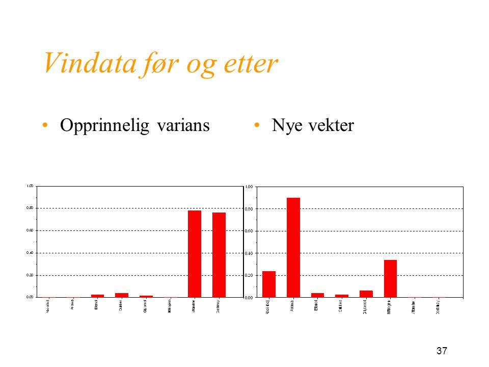 37 Vindata før og etter Opprinnelig varians Nye vekter