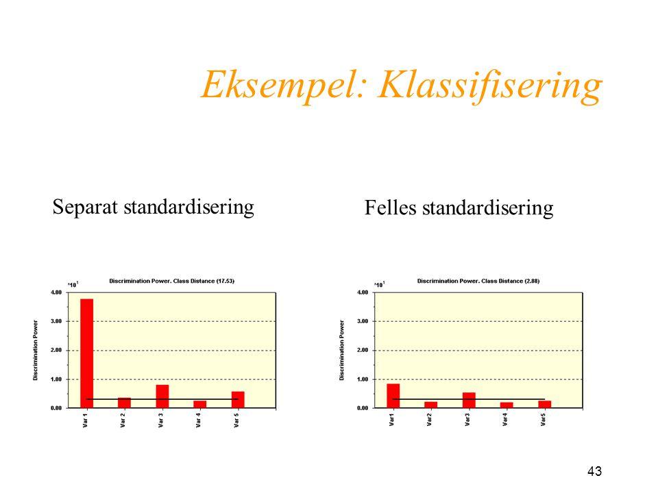 43 Eksempel: Klassifisering Separat standardisering Felles standardisering