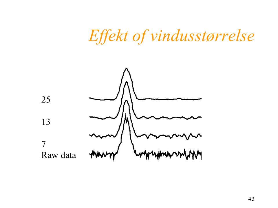 49 Effekt of vindusstørrelse 25 13 7 Raw data