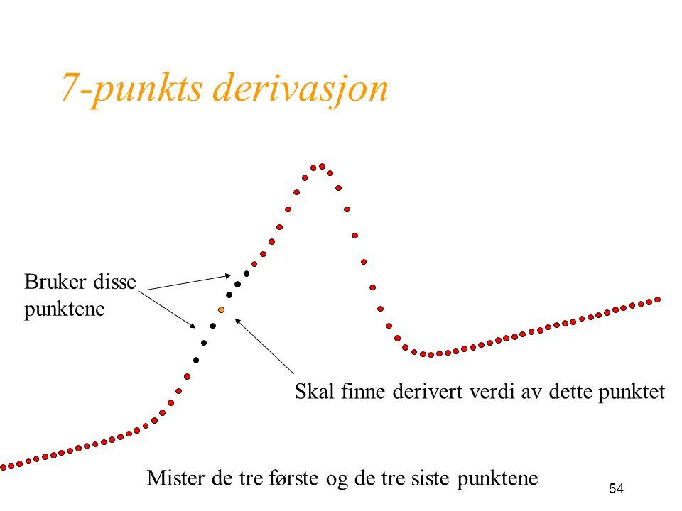 54 7-punkts derivasjon Skal finne derivert verdi av dette punktet Bruker disse punktene Mister de tre første og de tre siste punktene