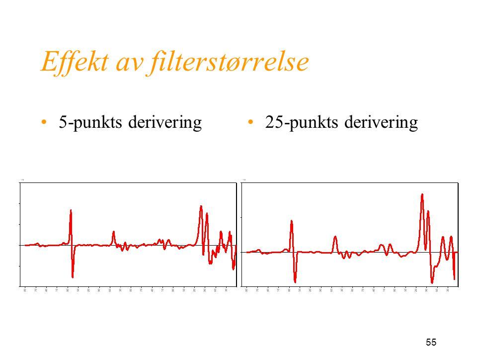 55 Effekt av filterstørrelse 5-punkts derivering 25-punkts derivering