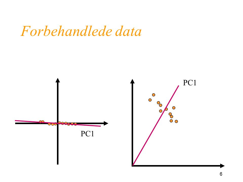 17 Selektiv normalisering Normaliserer kun objekter over en viss størrelse Unngår å blåse opp støyen i små objekter Transformerer heteroscedastisk støy til homoscedastisk