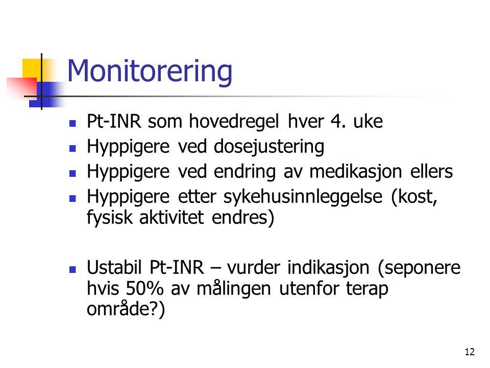 12 Monitorering Pt-INR som hovedregel hver 4. uke Hyppigere ved dosejustering Hyppigere ved endring av medikasjon ellers Hyppigere etter sykehusinnleg