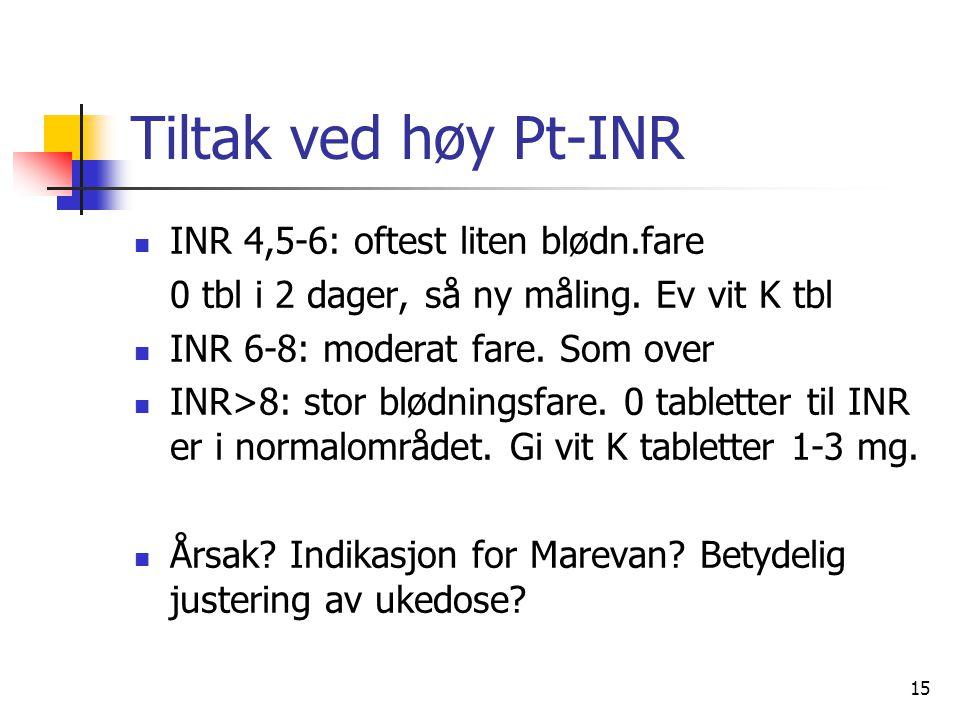 15 Tiltak ved høy Pt-INR INR 4,5-6: oftest liten blødn.fare 0 tbl i 2 dager, så ny måling. Ev vit K tbl INR 6-8: moderat fare. Som over INR>8: stor bl