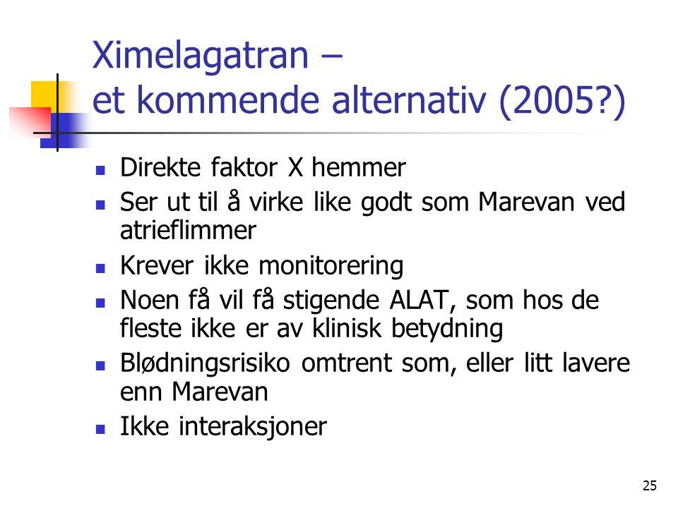 25 Ximelagatran – et kommende alternativ (2005?) Direkte faktor X hemmer Ser ut til å virke like godt som Marevan ved atrieflimmer Krever ikke monitor