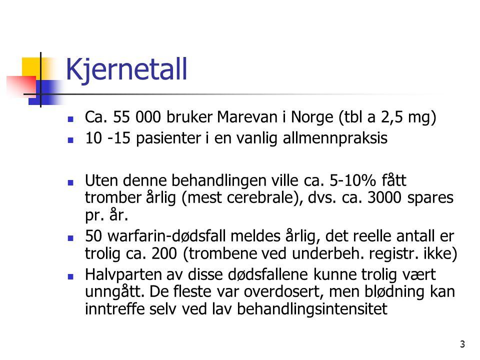 3 Kjernetall Ca. 55 000 bruker Marevan i Norge (tbl a 2,5 mg) 10 -15 pasienter i en vanlig allmennpraksis Uten denne behandlingen ville ca. 5-10% fått