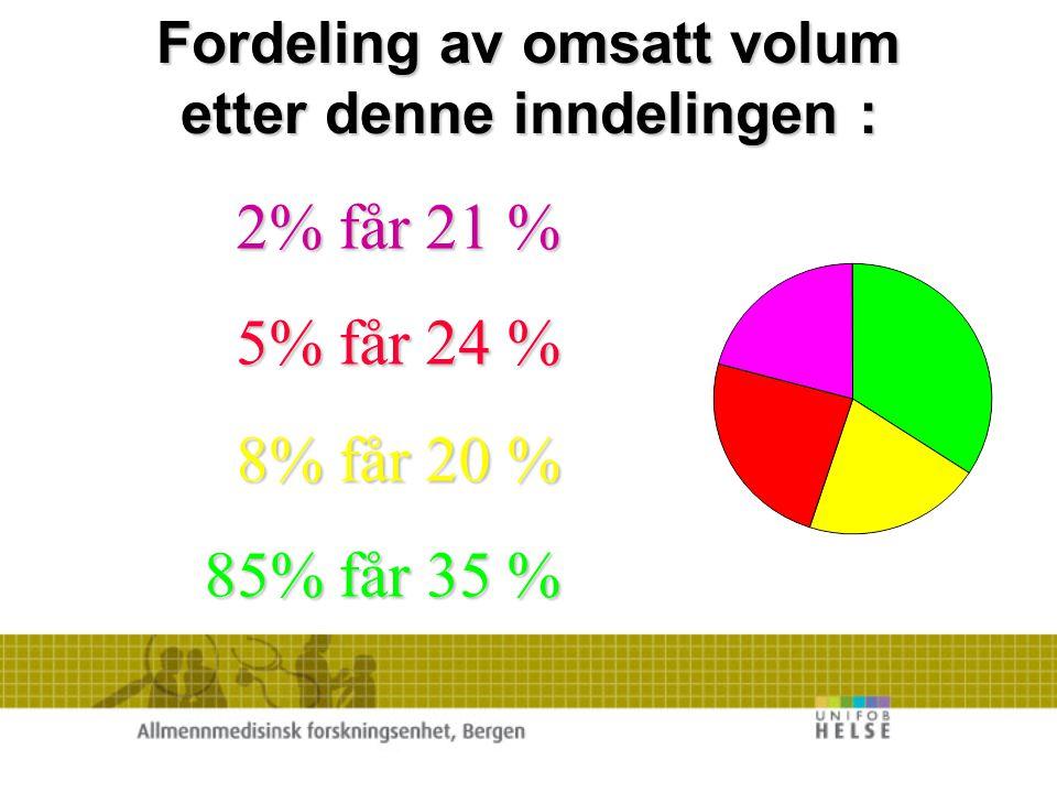 Trondheim etter 3 år i Fastlegeordningen