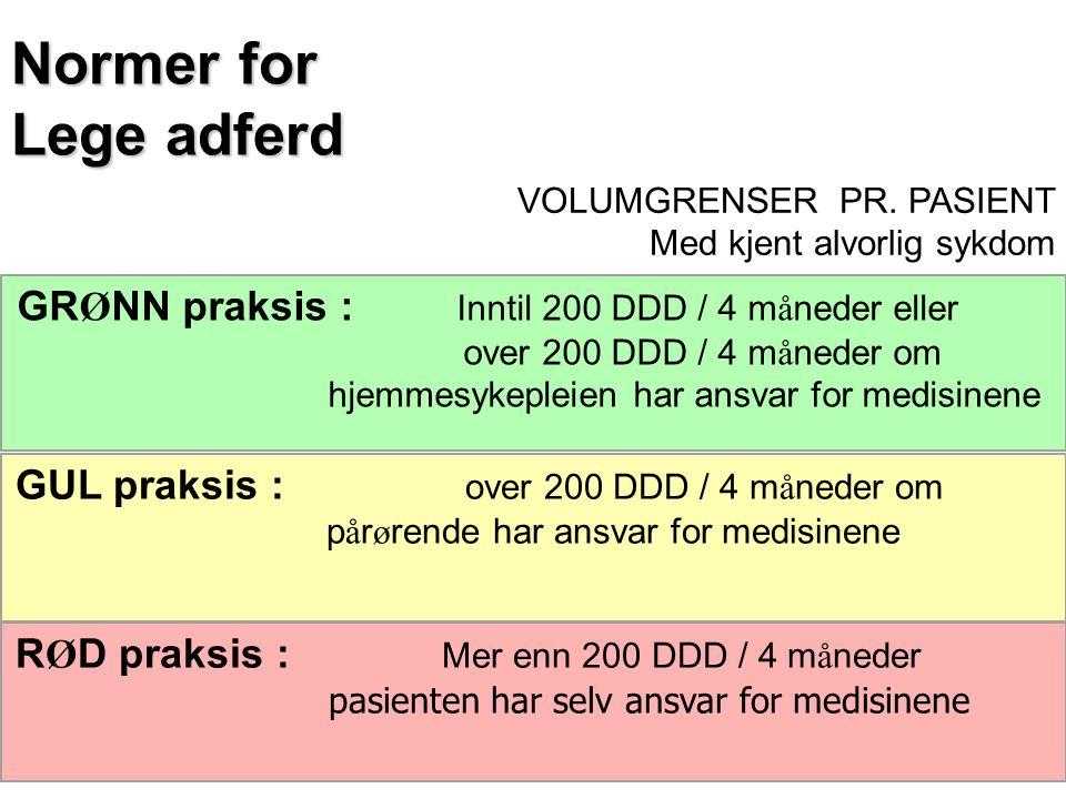 Medikamenter og førerkort GR Ø NN praksis : Inntil ½ DDD pr d ø gn g å r normalt greit å kombinere med bilkj ø ring.