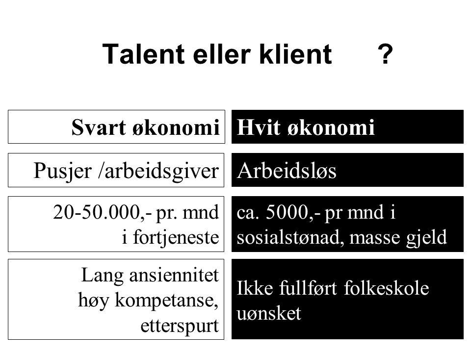 Talent eller klient .