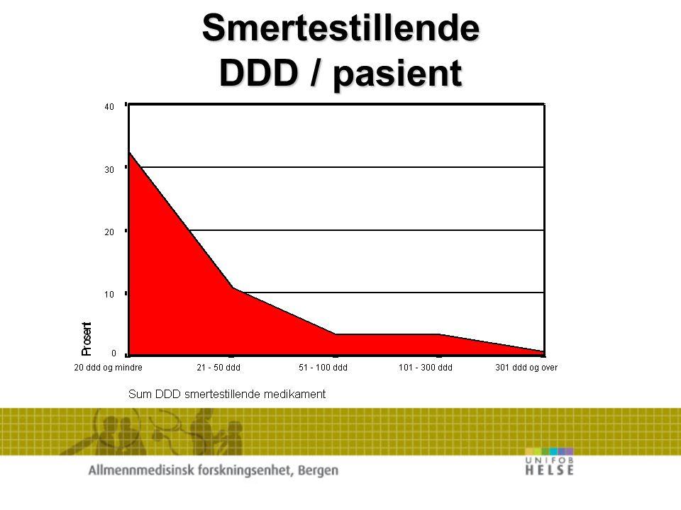 Beroligende DDD / pasient