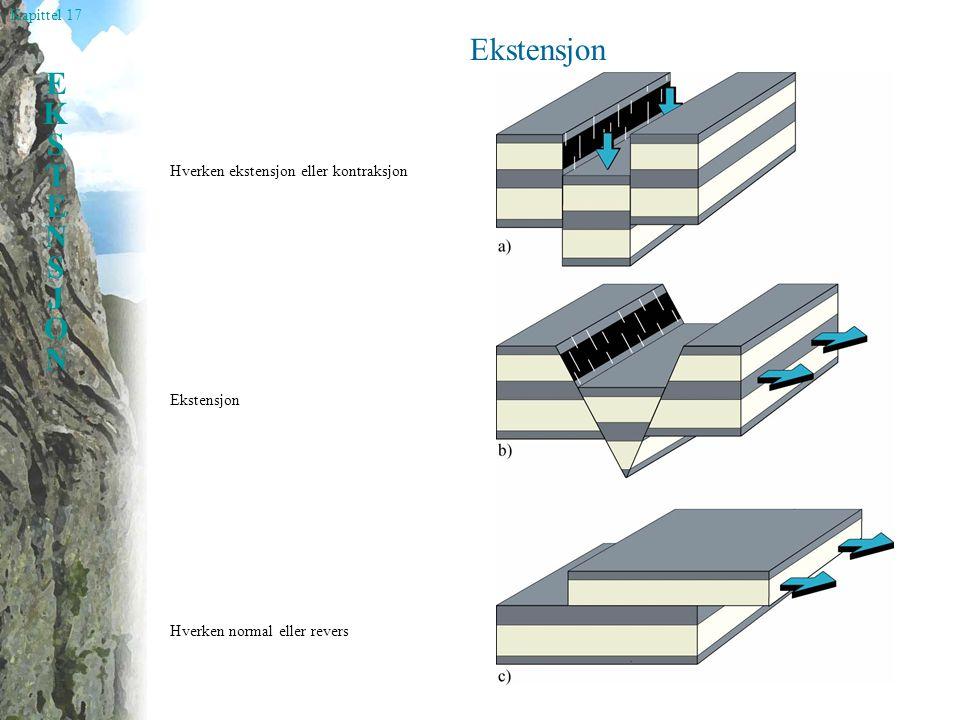 Kapittel 17 EKSTENSJONEKSTENSJON Ekstensjon Hverken normal eller revers Hverken ekstensjon eller kontraksjon Ekstensjon