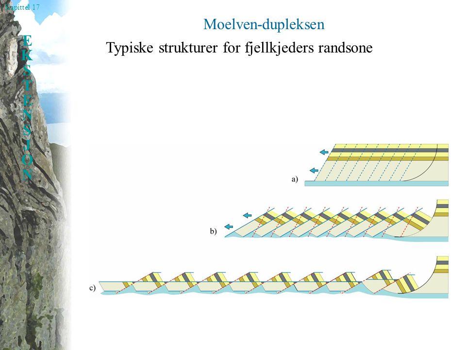 Kapittel 17 EKSTENSJONEKSTENSJON Moelven-dupleksen Typiske strukturer for fjellkjeders randsone
