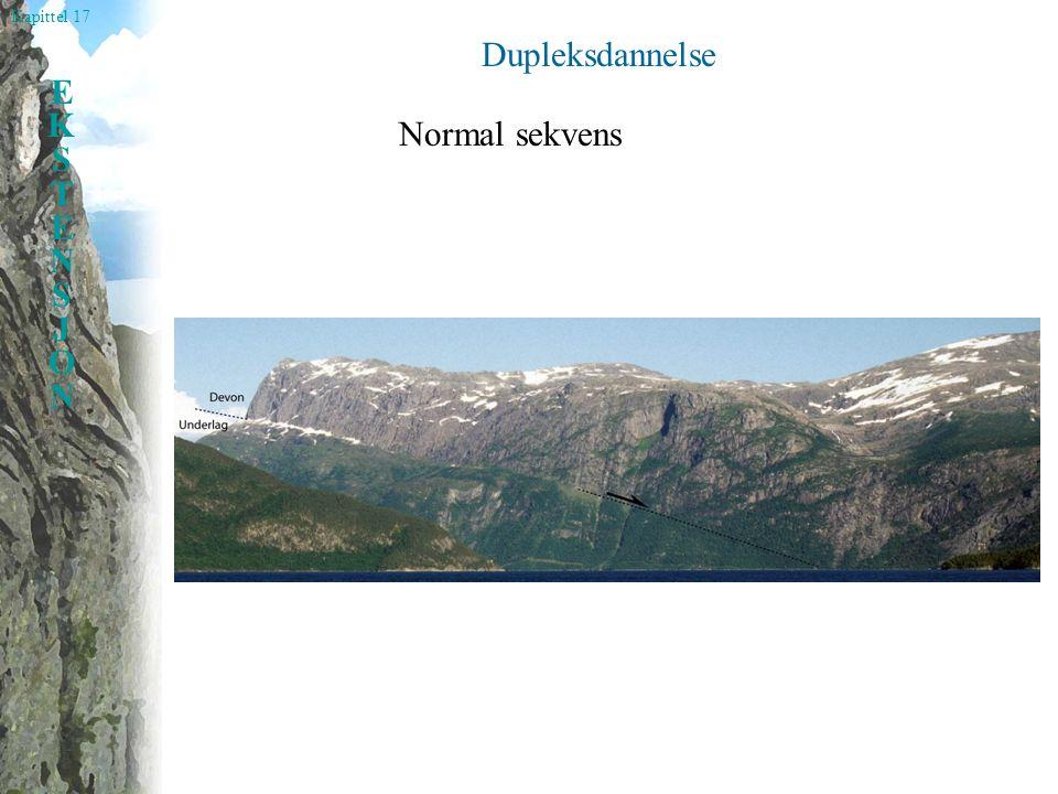 Kapittel 17 EKSTENSJONEKSTENSJON Dupleksdannelse Normal sekvens