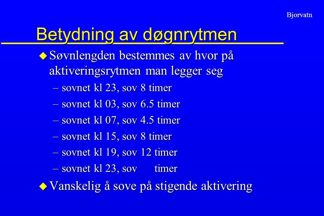 Bjorvatn Betydning av døgnrytmen u Søvnlengden bestemmes av hvor på aktiveringsrytmen man legger seg –sovnet kl 23, sov 8 timer –sovnet kl 03, sov 6.5