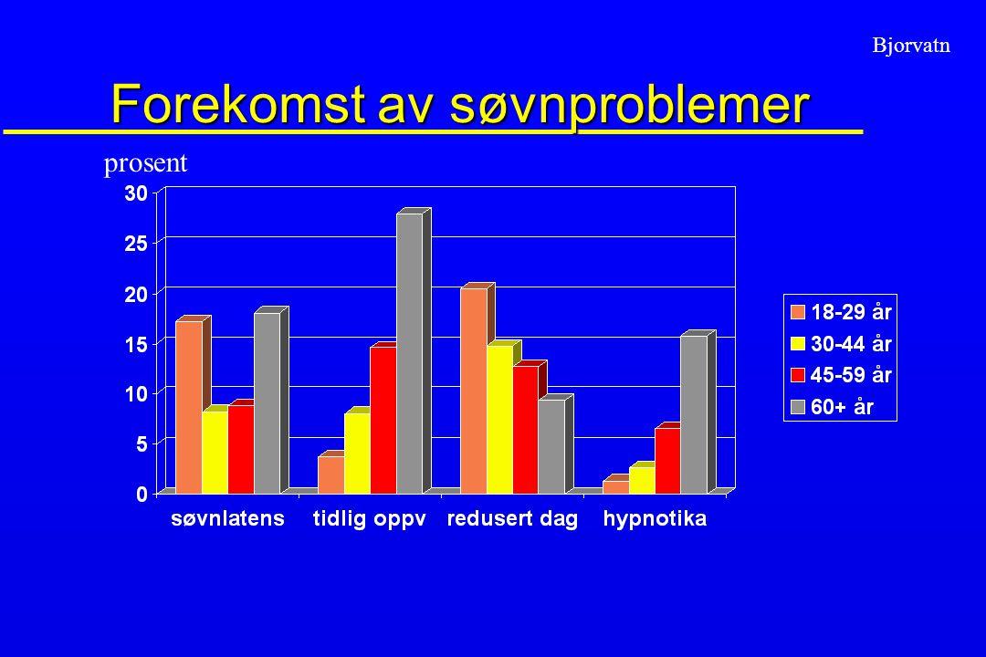 Bjorvatn Jet lag (=døgnvillhet) u Reiser over tidssoner –må innstille seg på ny døgnrytme u Verre jo flere timers forskjell –klarer å stille ca.