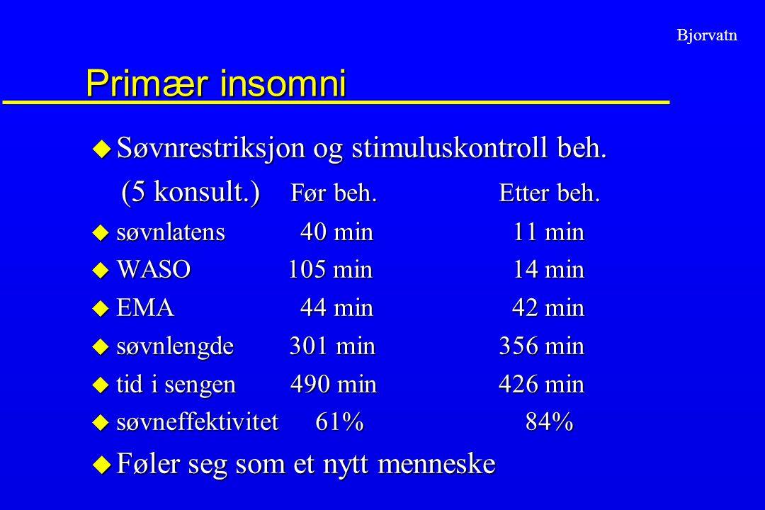 Bjorvatn Primær insomni u Søvnrestriksjon og stimuluskontroll beh. (5 konsult.) Før beh. Etter beh. (5 konsult.) Før beh. Etter beh. u søvnlatens 40 m