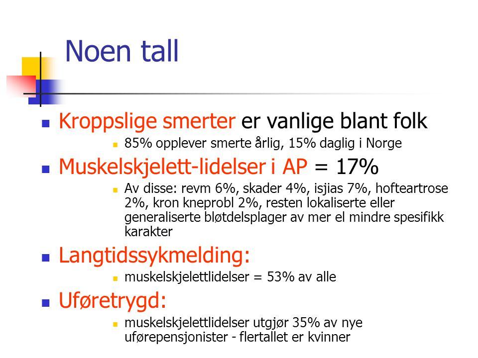 Noen tall Kroppslige smerter er vanlige blant folk 85% opplever smerte årlig, 15% daglig i Norge Muskelskjelett-lidelser i AP = 17% Av disse: revm 6%,
