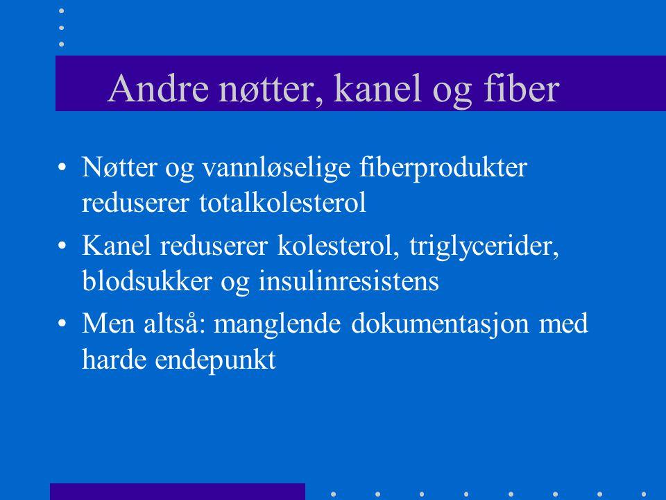 Andre nøtter, kanel og fiber Nøtter og vannløselige fiberprodukter reduserer totalkolesterol Kanel reduserer kolesterol, triglycerider, blodsukker og