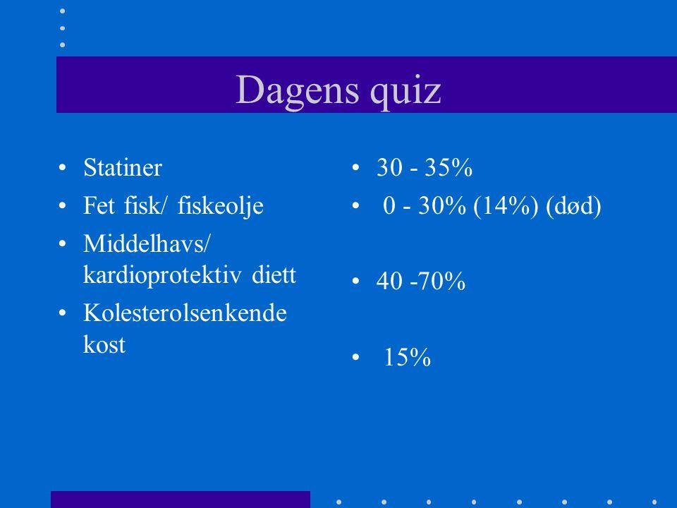 Dagens quiz Statiner Fet fisk/ fiskeolje Middelhavs/ kardioprotektiv diett Kolesterolsenkende kost 30 - 35% 0 - 30% (14%) (død) 40 -70% 15%