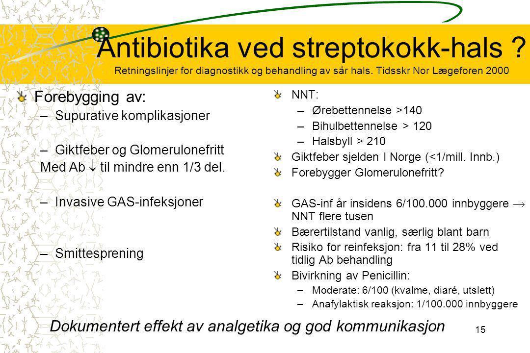 15 Antibiotika ved streptokokk-hals ? Retningslinjer for diagnostikk og behandling av sår hals. Tidsskr Nor Lægeforen 2000 Forebygging av: –Supurative