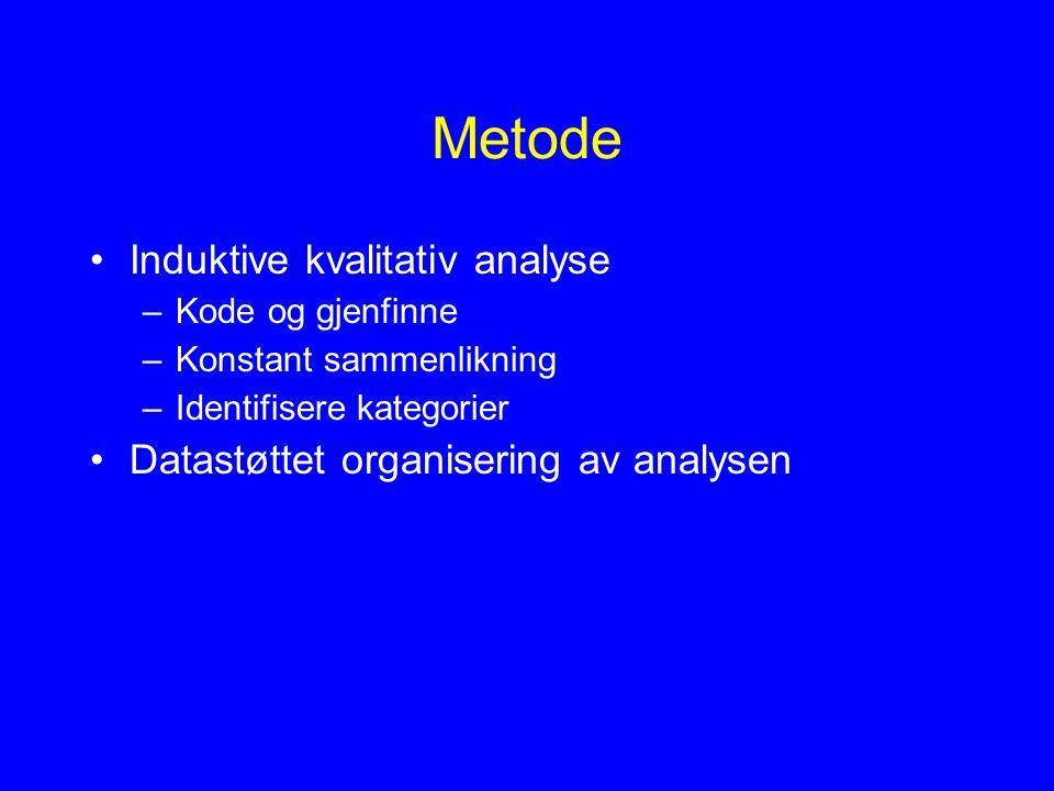 Metode Induktive kvalitativ analyse –Kode og gjenfinne –Konstant sammenlikning –Identifisere kategorier Datastøttet organisering av analysen