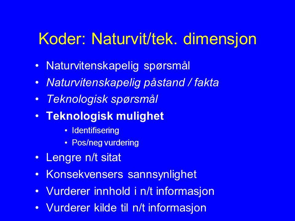 Koder: Naturvit/tek. dimensjon Naturvitenskapelig spørsmål Naturvitenskapelig påstand / fakta Teknologisk spørsmål Teknologisk mulighet Identifisering