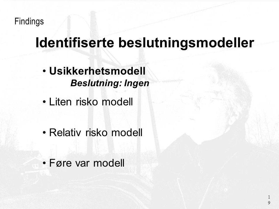 Findings Usikkerhetsmodell Beslutning: Ingen Liten risko modell Relativ risko modell Føre var modell 19 Identifiserte beslutningsmodeller