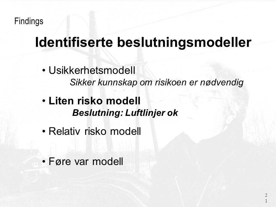 Findings Usikkerhetsmodell Sikker kunnskap om risikoen er nødvendig Liten risko modell Beslutning: Luftlinjer ok Relativ risko modell Føre var modell 21 Identifiserte beslutningsmodeller