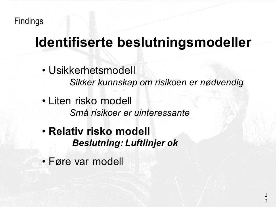 Findings Usikkerhetsmodell Sikker kunnskap om risikoen er nødvendig Liten risko modell Små risikoer er uinteressante Relativ risko modell Beslutning: Luftlinjer ok Føre var modell 23 Identifiserte beslutningsmodeller