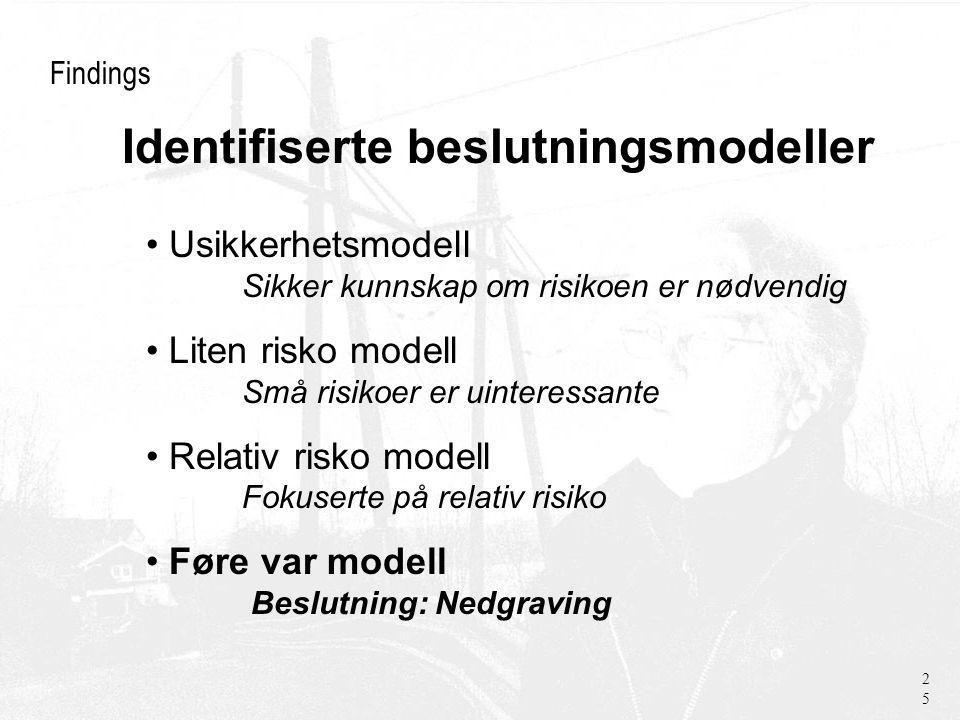 Findings Usikkerhetsmodell Sikker kunnskap om risikoen er nødvendig Liten risko modell Små risikoer er uinteressante Relativ risko modell Fokuserte på relativ risiko Føre var modell Beslutning: Nedgraving 25 Identifiserte beslutningsmodeller