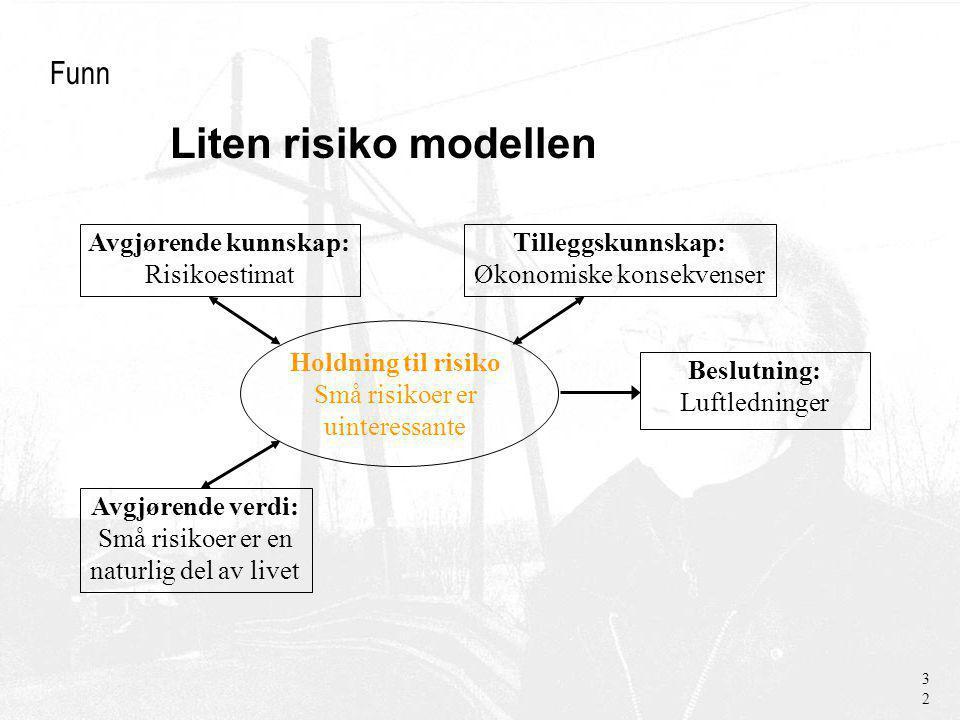 Liten risiko modellen Funn 32 Holdning til risiko Små risikoer er uinteressante Tilleggskunnskap: Økonomiske konsekvenser Avgjørende kunnskap: Risikoestimat Beslutning: Luftledninger Avgjørende verdi: Små risikoer er en naturlig del av livet