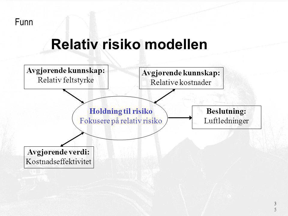 Relativ risiko modellen Funn Holdning til risiko Fokusere på relativ risiko Avgjørende kunnskap: Relative kostnader Avgjørende kunnskap: Relativ feltstyrke Beslutning: Luftledninger Avgjørende verdi: Kostnadseffektivitet 35